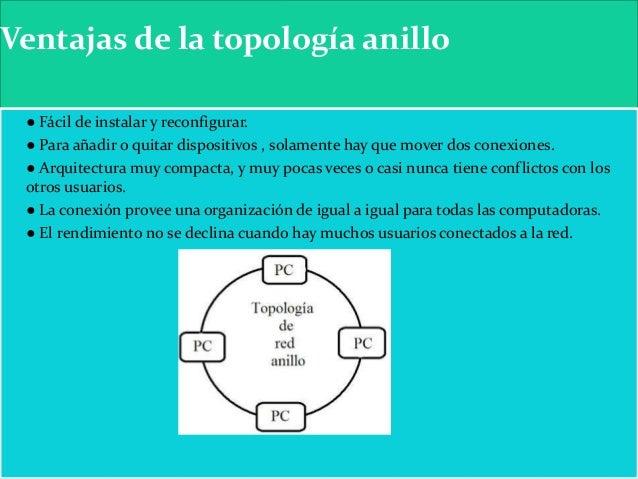 40c51603ed03 Ventajas y desventajas de las topologías en anillo y arbol