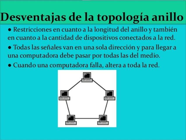 d9005805c2d1 Desventajas de la topología anillo  ○ Restricciones en ...