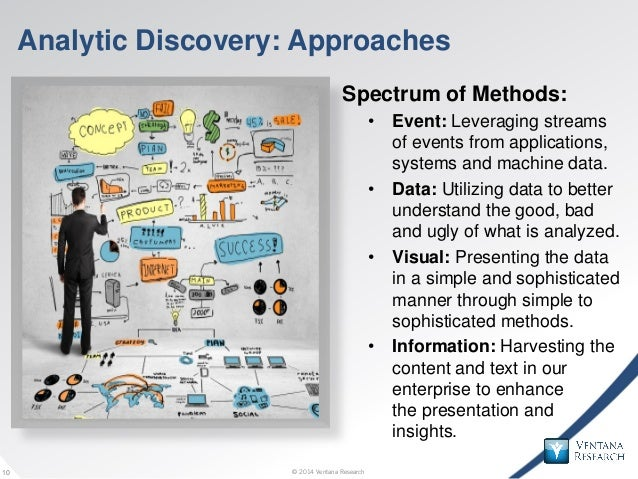 © 2014 Ventana Research10 © 2014 Ventana Research10 Analytic Discovery: Approaches Spectrum of Methods: • Event: Leveragin...