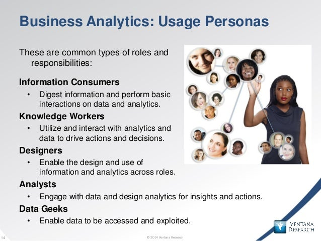 © 2014 Ventana Research14 © 2014 Ventana Research14 Business Analytics: Usage Personas These are common types of roles and...