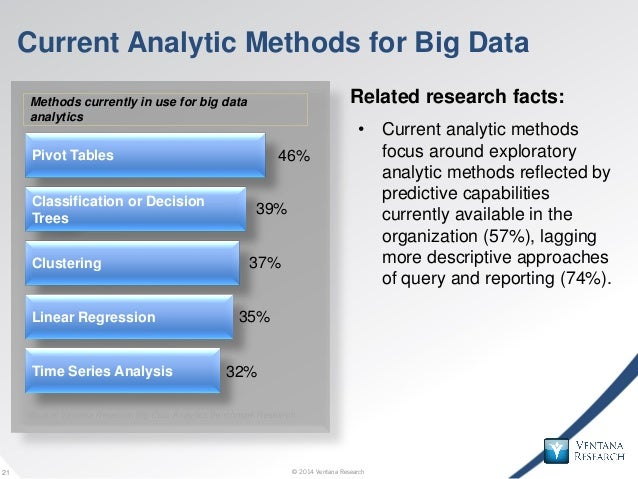 © 2014 Ventana Research21 © 2014 Ventana Research21 Current Analytic Methods for Big Data Related research facts: • Curren...