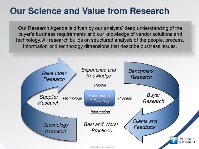 © 2014 Ventana Research4 © 2014 Ventana Research4 Information Technology People Process Our Science and Value from Researc...