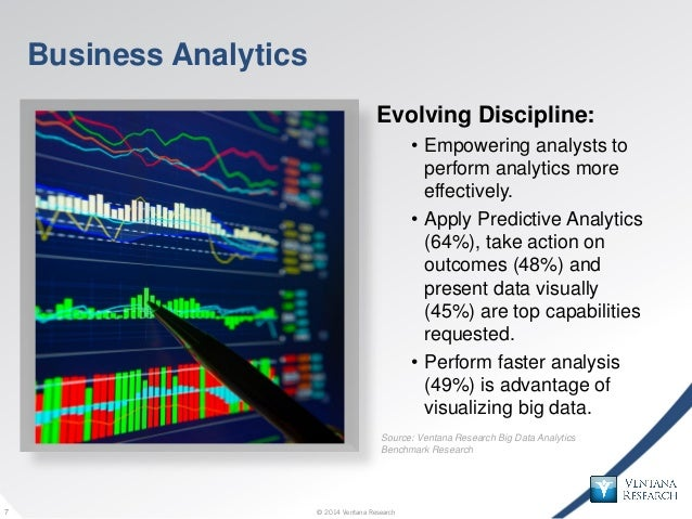 © 2014 Ventana Research7 © 2014 Ventana Research7 Business Analytics Evolving Discipline: • Empowering analysts to perform...