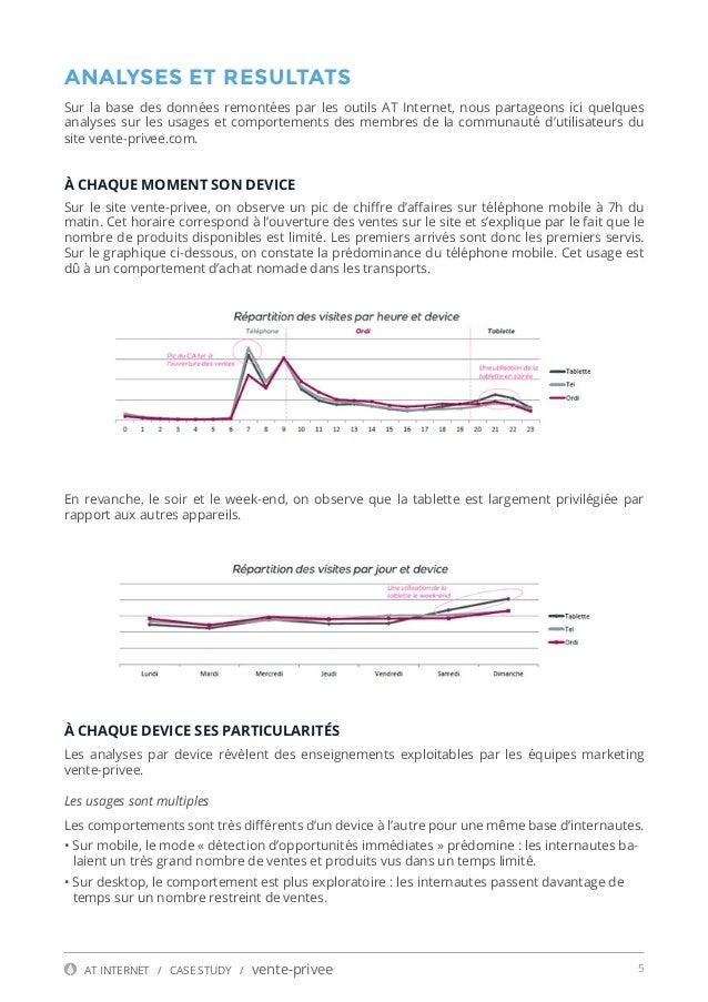 5AT INTERNET / CASE STUDY / vente-privee ANALYSES ET RESULTATS Sur la base des données remontées par les outils AT Interne...