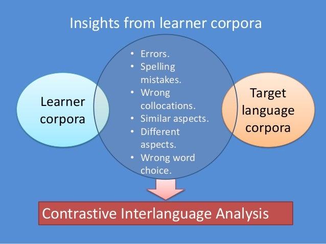 corpus applicactions to improve writing skills