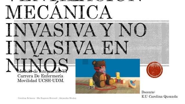 Modulo de integración VI Carrera De Enfermería Movilidad UCSH-UDM. Docente: E.U Carolina QuezadaCatalina Echaniz - Ma Euge...