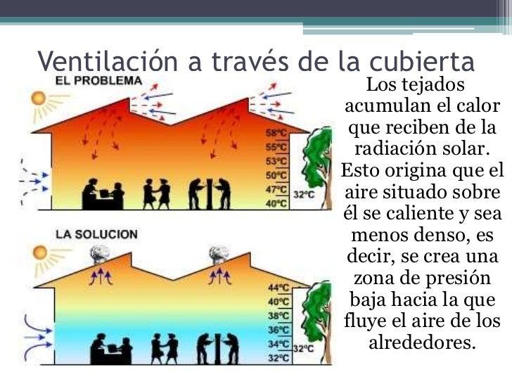 Ventilacion Natural 10