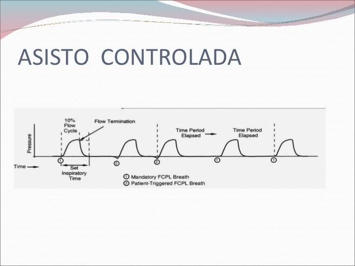 Ventilacion mecanica - Ventilacion mecanica controlada ...