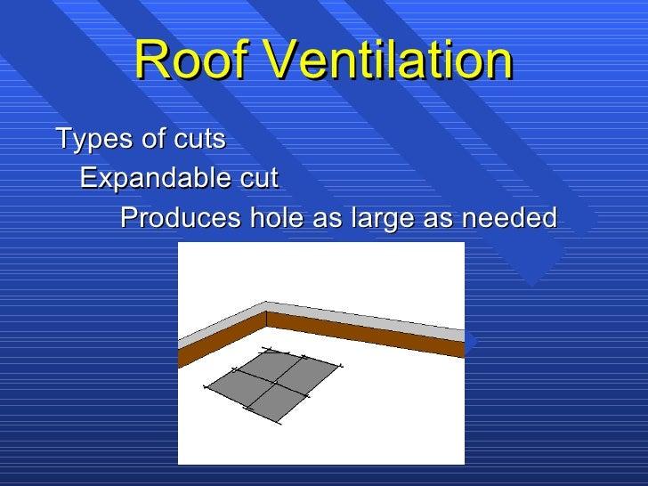Roof Ventilation ...