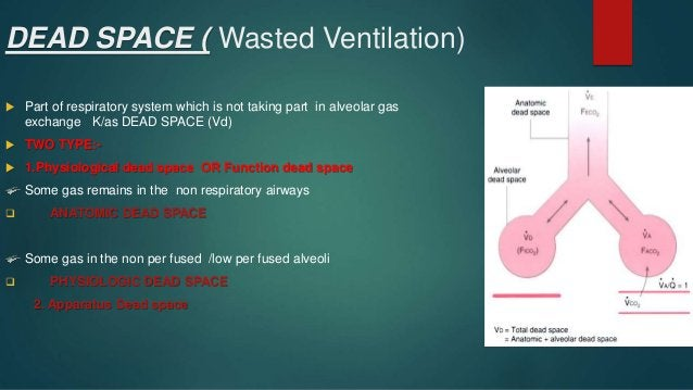 General consideration Ambient Air O2 = 20.93% = ~ 159 mm Hg PO2 CO2 = 0.03% = ~ 0.23 mm Hg PCO2 N2 = 79.04% = ~ 600 mm Hg ...