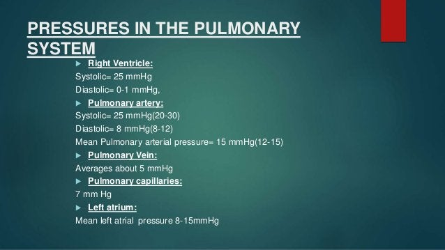 Measurement of pulmonary blood flow : FOUR METHOD Radio active gases1. Direct Fick method2. Indicator –Dilution Method3. B...