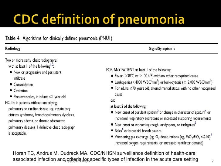interventions for ventilator associated pneumonia Ventilator-associated pneumonia (vap) is considered as a leading cause of  in  the post intervention phase after the intervention, only 167% of patients were.