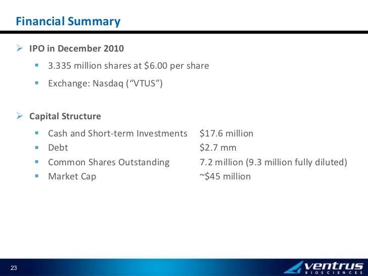 Financial Summary <ul><ul><li>IPO in December 2010 </li></ul></ul><ul><ul><ul><li>3.335 million shares at $6.00 per share ...