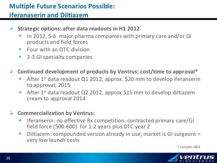 <ul><ul><li>Strategic options: after data readouts in H1 2012 </li></ul></ul><ul><ul><ul><li>In 2012, 5-6  major pharma co...