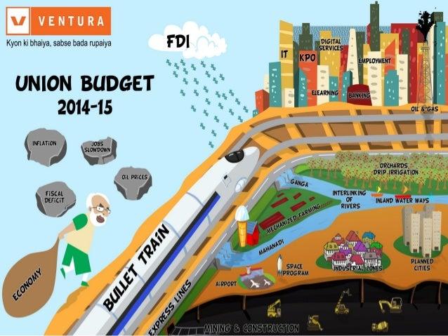 Union Budget 2014-15 10th July, 2014