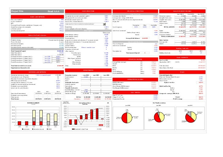 Template Of A Budget Spreadsheet Pasoevolistco - Private equity business plan template
