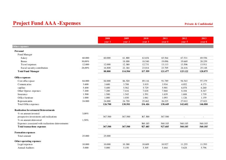 Private Equity Venture Capital Fund VALUATION MODEL