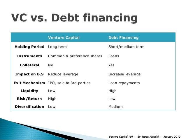Kosamattam finance debt ipo