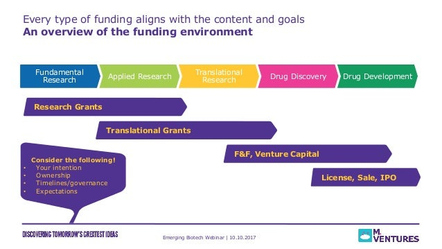 Venture Capital Funding: An Insider's View