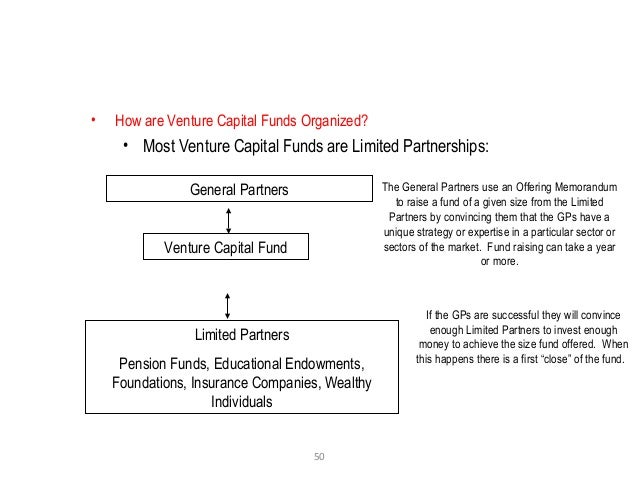 50 • How are Venture Capital Funds Organized? • Most Venture Capital Funds are Limited Partnerships: Venture Capital Fund ...