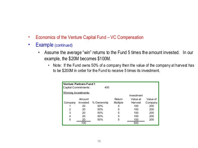 """58 • Economics of the Venture Capital Fund – VC Compensation • Example (continued) • Assume the average """"win"""" returns to t..."""