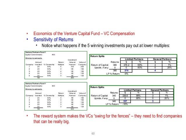 60 • Economics of the Venture Capital Fund – VC Compensation • Sensitivity of Returns • Notice what happens if the 5 winni...