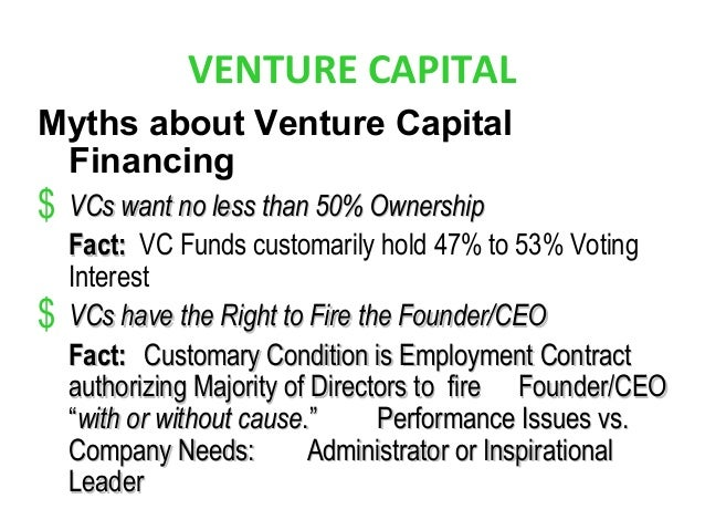 VENTURE CAPITAL Myths about Venture Capital Financing $ VCs want no less than 50% OwnershipVCs want no less than 50% Owner...