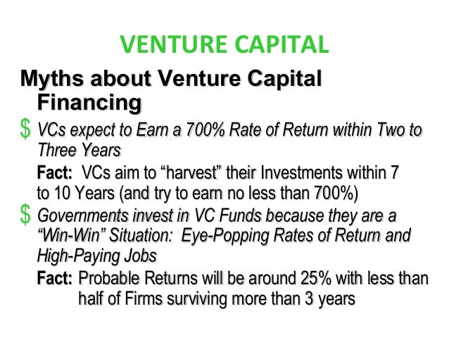 VENTURE CAPITAL Myths about Venture CapitalMyths about Venture Capital FinancingFinancing $ VCs expect to Earn a 700% Rate...