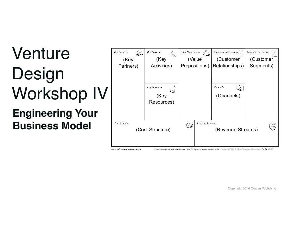 Venture Design Workshop: Business Model Canvas