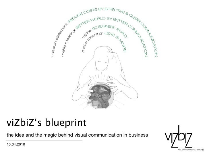 viZbiZ's blueprint the idea and the magic behind visual communication in business 13.04.2010