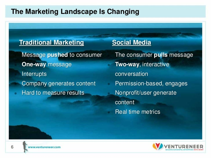 The Marketing Landscape Is Changing     Traditional Marketing         Social Media    · Message pushed to consumer · The c...