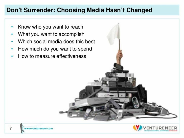 Don't Surrender: Choosing Media Hasn't Changed •   Know who you want to reach •   What you want to accomplish •   Which so...