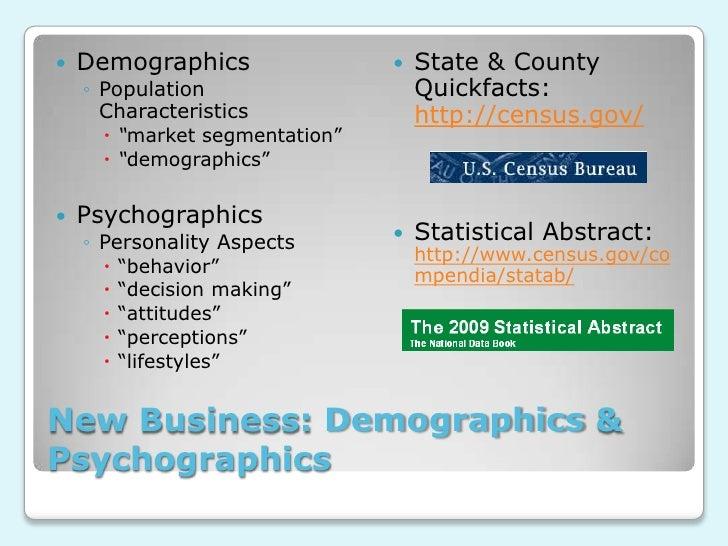Sba gov small business planner
