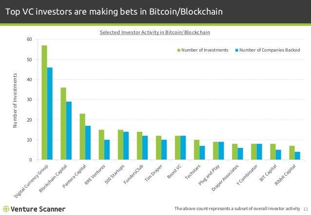 Roskomnadzor bitcoin charts