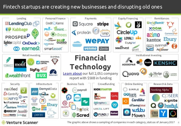 Fintech startups are creating new businesses and disrupting old ones The graphic above shows a sampling of companies in ea...