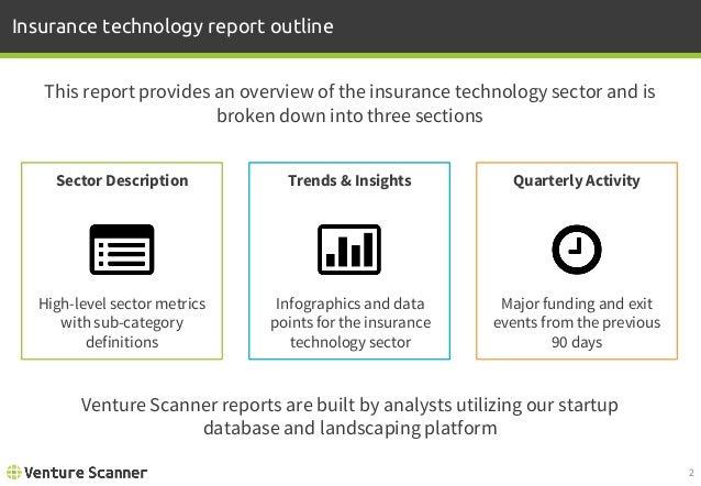 Venture Scanner Insurtech Report Q1 2017 Slide 2