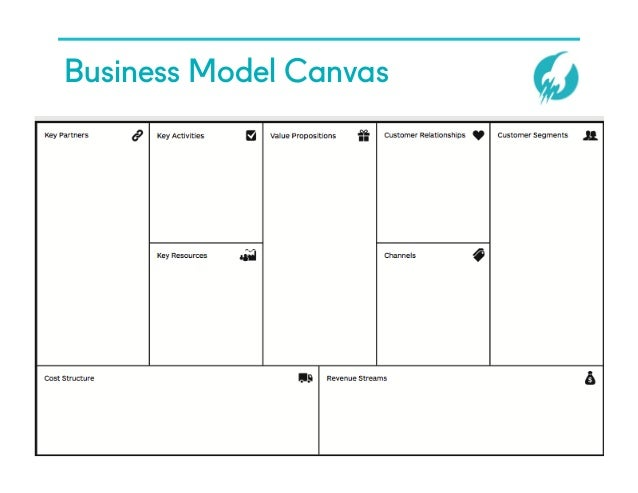 @NYUEntrepreneur Business Model Canvas