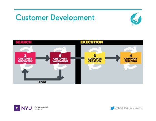 @NYUEntrepreneur Customer Development