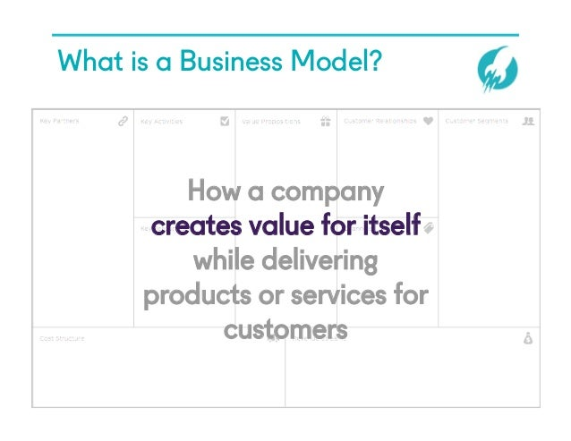 @NYUEntrepreneur What is a Business Model? How a company creates value for itself while delivering products or services fo...