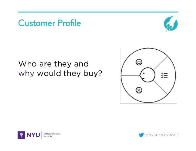 @NYUEntrepreneur Customer Profile Who are they and why would they buy?
