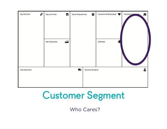 @NYUEntrepreneur       Customer Segment Who Cares?