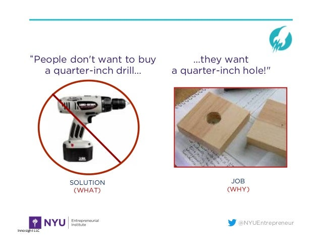 "@NYUEntrepreneur …they want a quarter-inch hole!"" People don't want to buy a quarter-inch drill… SOLUTION (WHAT) JOB (WHY)..."