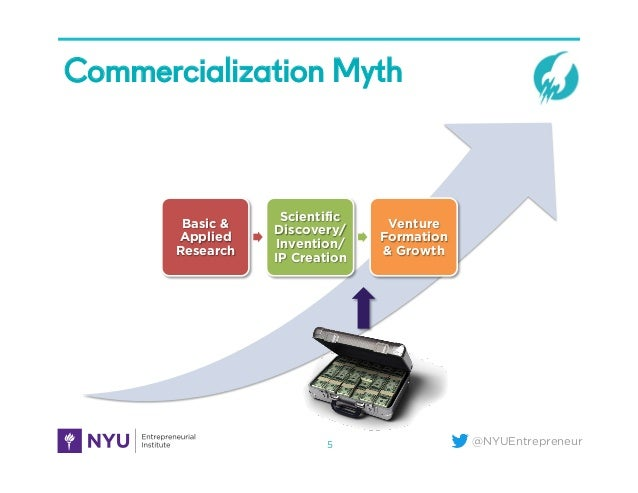 @NYUEntrepreneur Commercialization Myth 5 Basic & Applied Research Scientific Discovery/ Invention/ IP Creation Venture Fo...