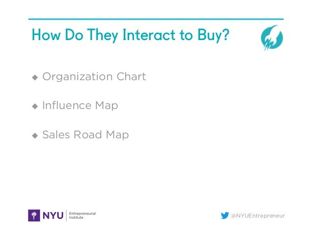 @NYUEntrepreneur How Do They Interact to Buy? u  Organization Chart u  Influence Map u  Sales Road Map