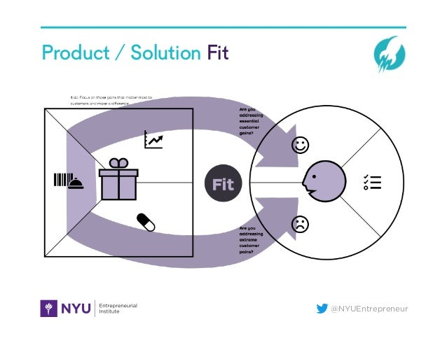 @NYUEntrepreneur Product / Solution Fit