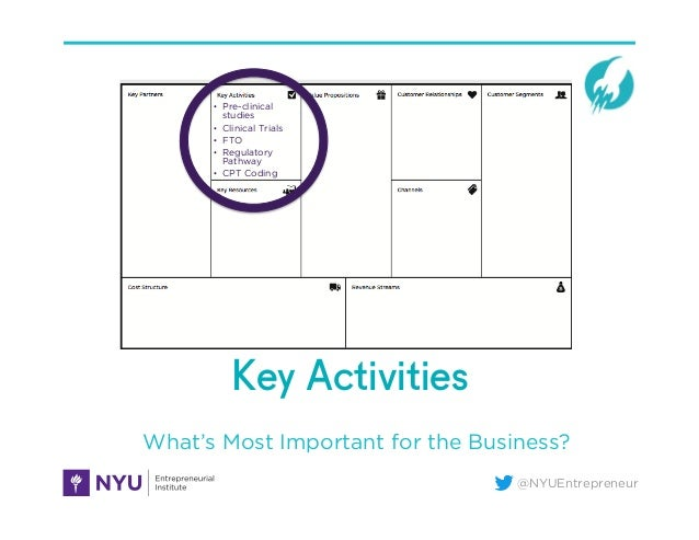 @NYUEntrepreneur Key Activities What's Most Important for the Business? • Pre-clinical studies • Clinical Trials • FTO ...