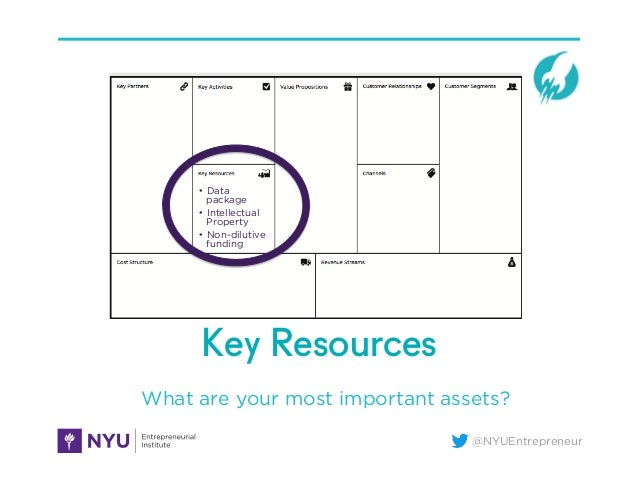 @NYUEntrepreneur Key Resources What are your most important assets? •  Data package •  Intellectual Property •  Non-diluti...