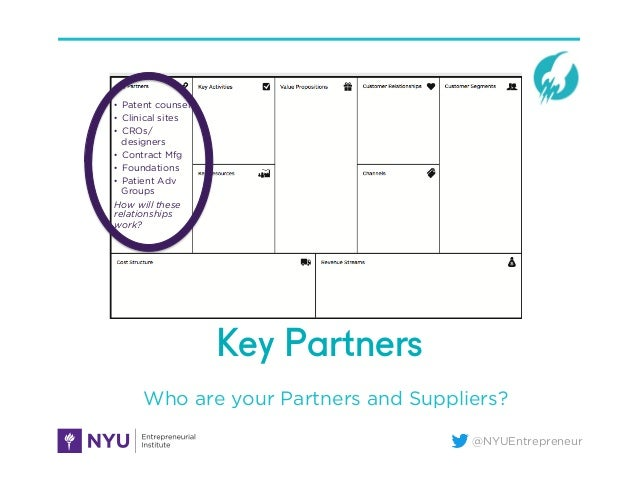 @NYUEntrepreneur Key Partners Who are your Partners and Suppliers? •  Patent counsel •  Clinical sites •  CROs/ designers ...