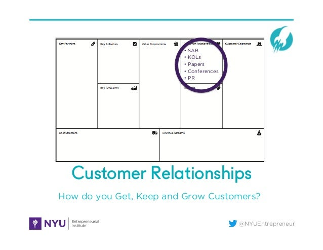 @NYUEntrepreneur Customer Relationships How do you Get, Keep and Grow Customers? •  SAB •  KOLs •  Papers •  Conferences •...