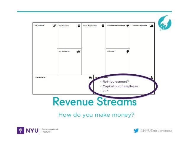 @NYUEntrepreneur Revenue Streams How do you make money? • Reimbursement? • Capital purchase/lease • ???